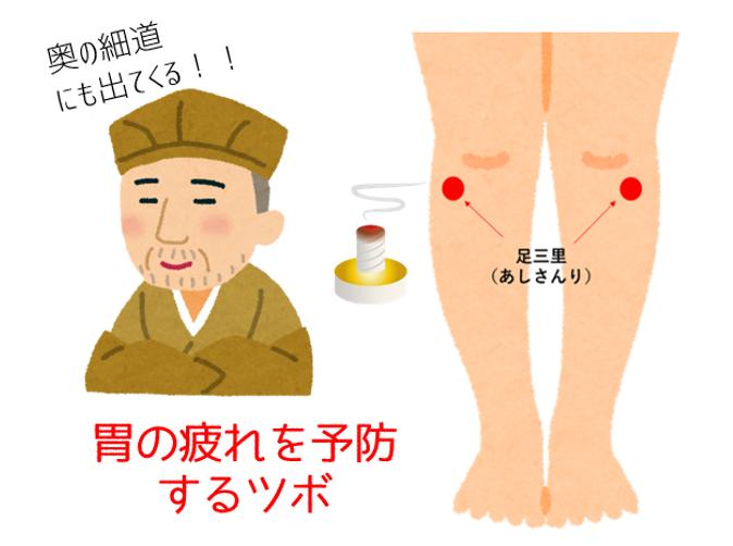 足三里・松尾芭蕉