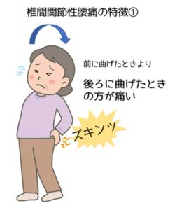 椎間関節性腰痛の特徴①