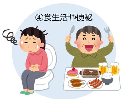 食生活や便秘