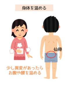 身体を温める