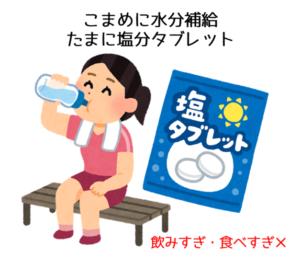 熱中症対策・水分補給・塩分タブレット